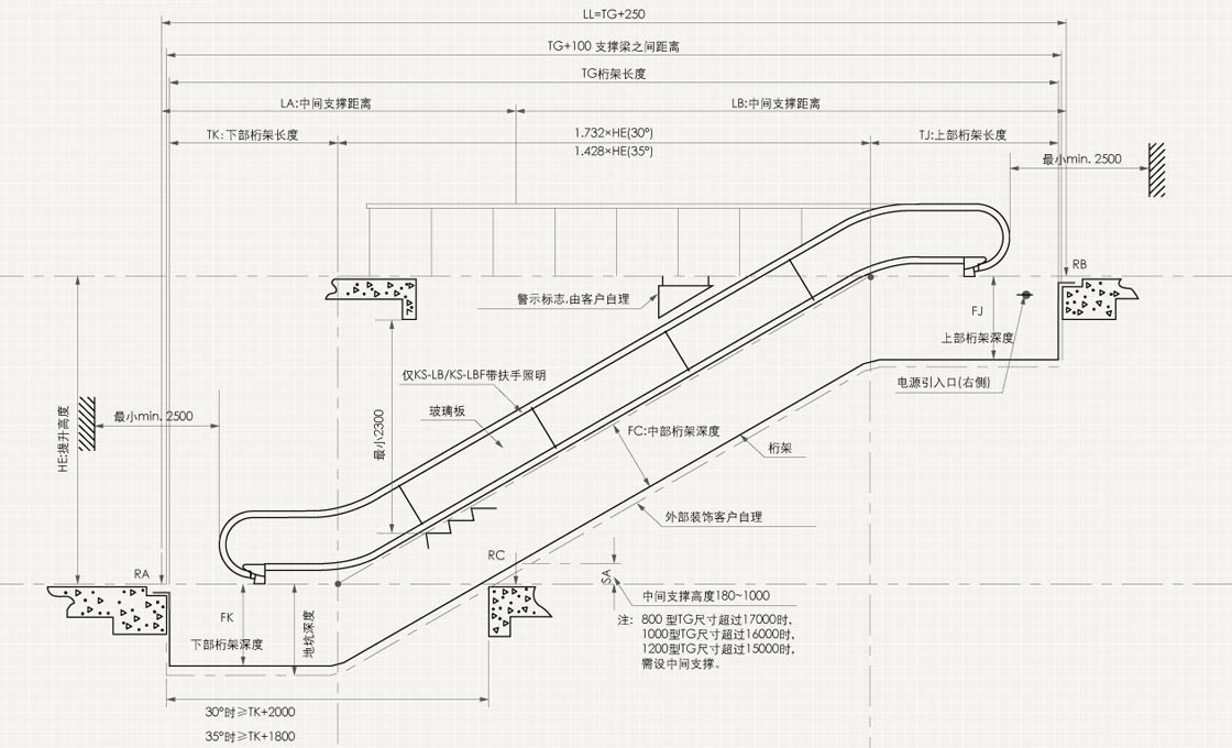 Civil Construction Drawing